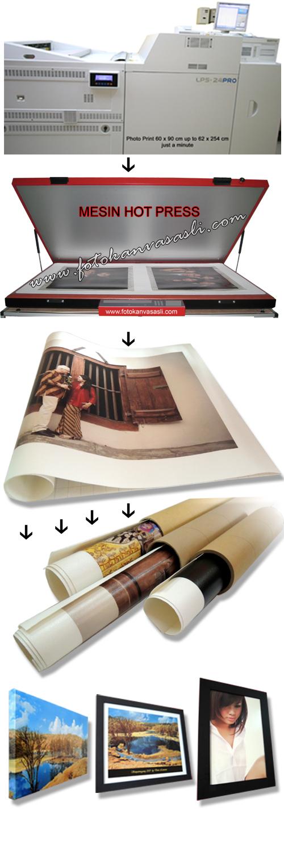 Cara bikin kanvas